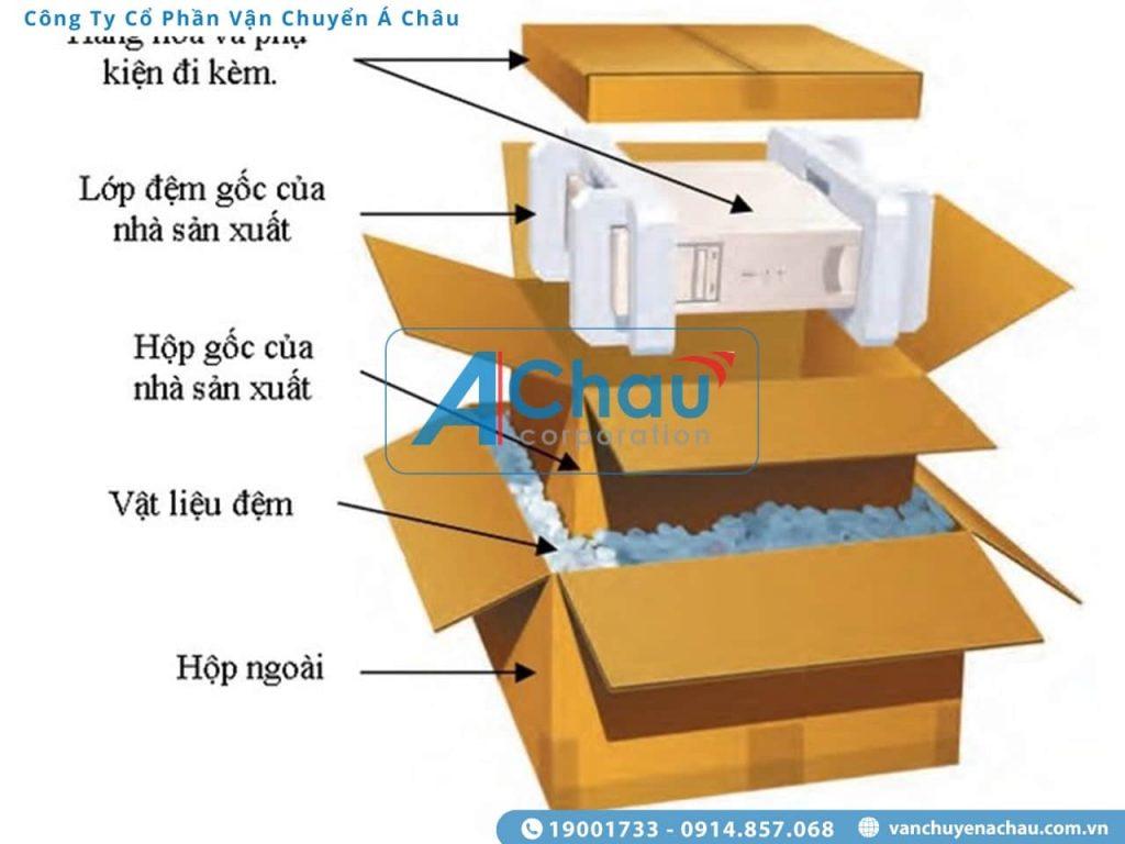 Cách đóng gói hàng hóa